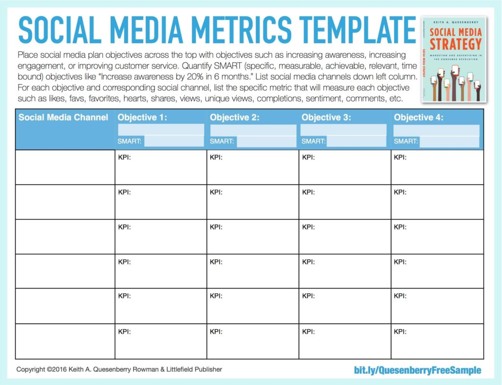 Social Media Marketing Report Format And Social Media Marketing Research Report