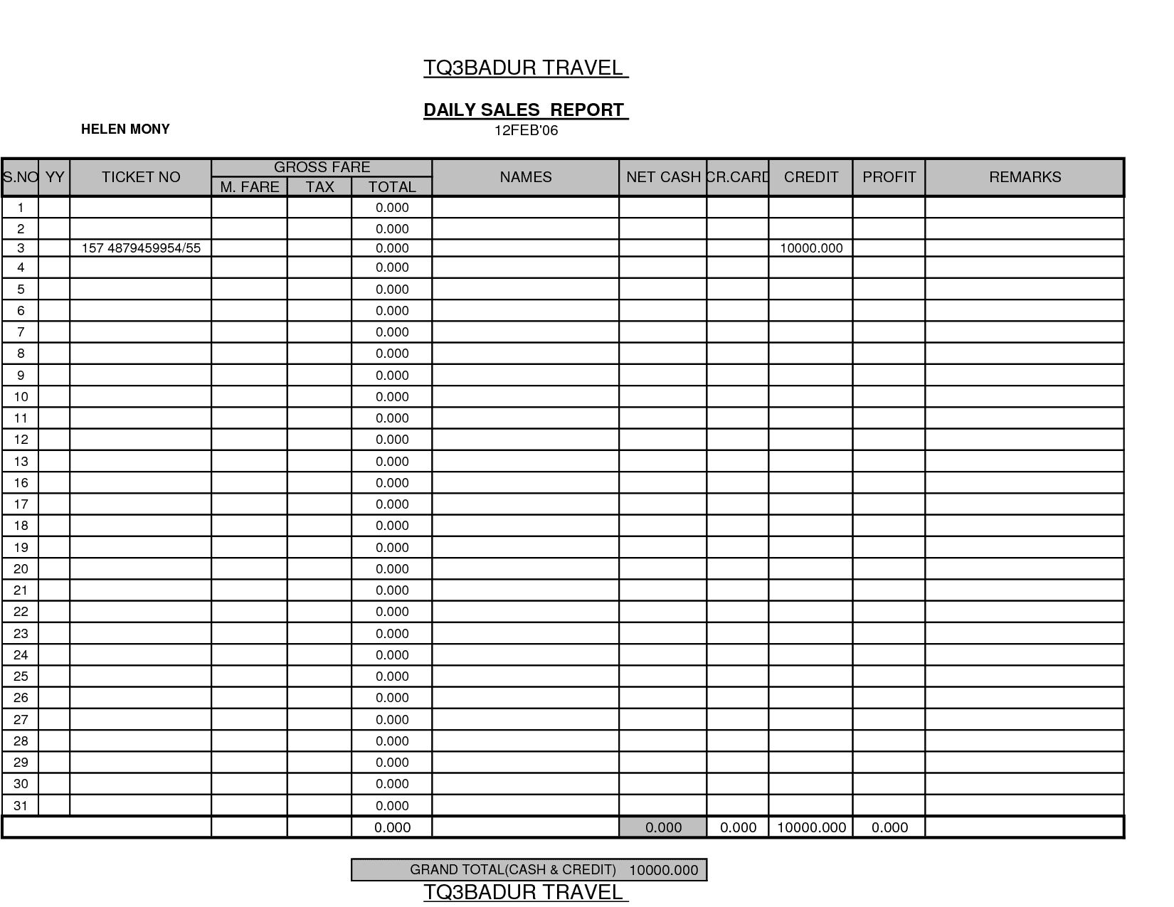 Daily Sales Report Template Excel And Daily Sales Activity Report Template