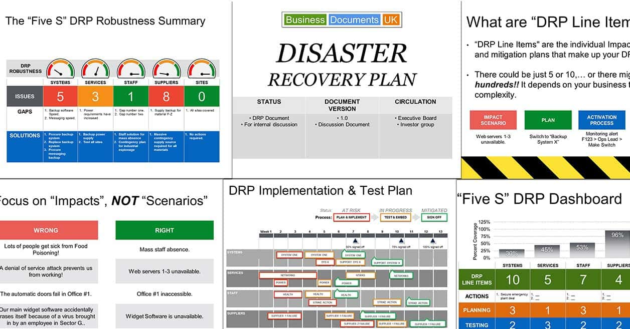 Disaster Recovery Test Results Report Template And Disaster Recovery Test Template