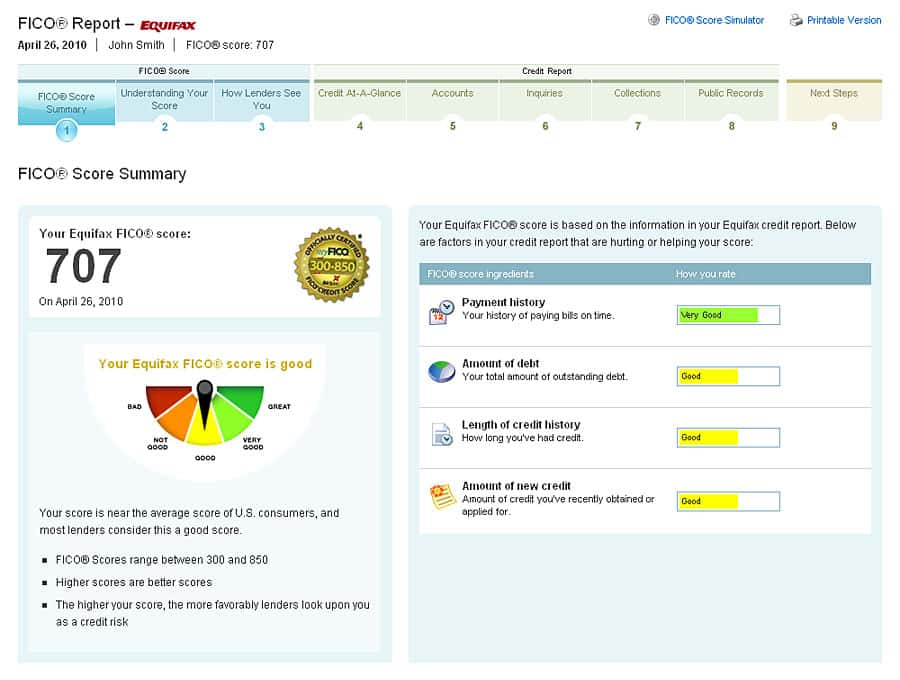 Example Credit Check Report And Example Of Credit Score Report