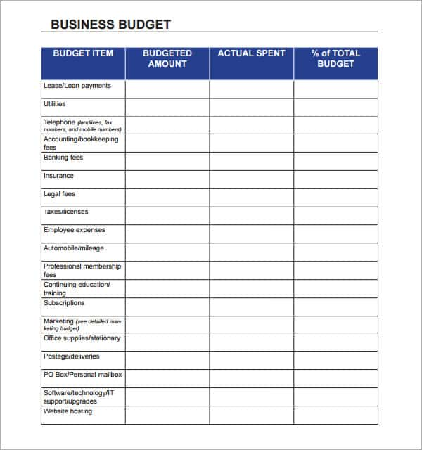 Example Of Business Expenses Spreadsheet And Annual Business Budget Template Excel