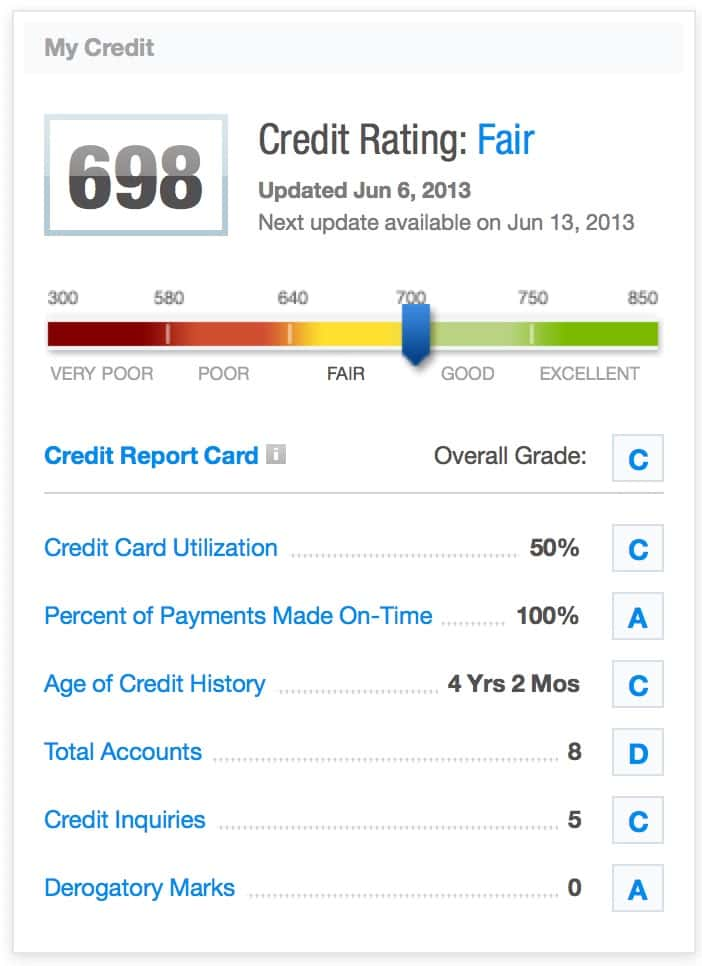 Examples Of A Credit Report And Example Of Employment Credit Report