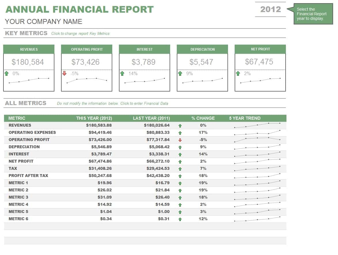 Examples Of Financial Analysis Reports And Examples Of Church Financial Reports