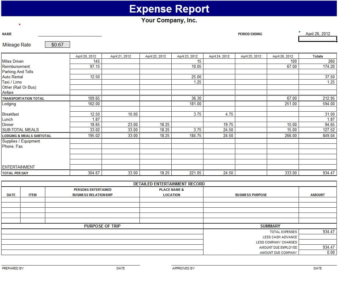 Examples Of Travel Expense Reports And Example Of Personal Expense Report
