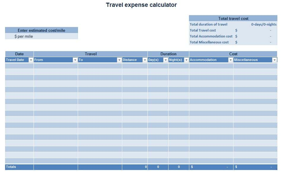 Expense Report Template Word And Business Travel Expense Report