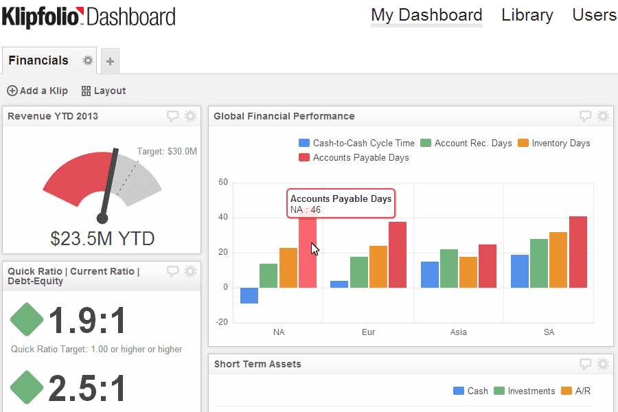 Financial Dashboard Design And Dashboard Financial Statements