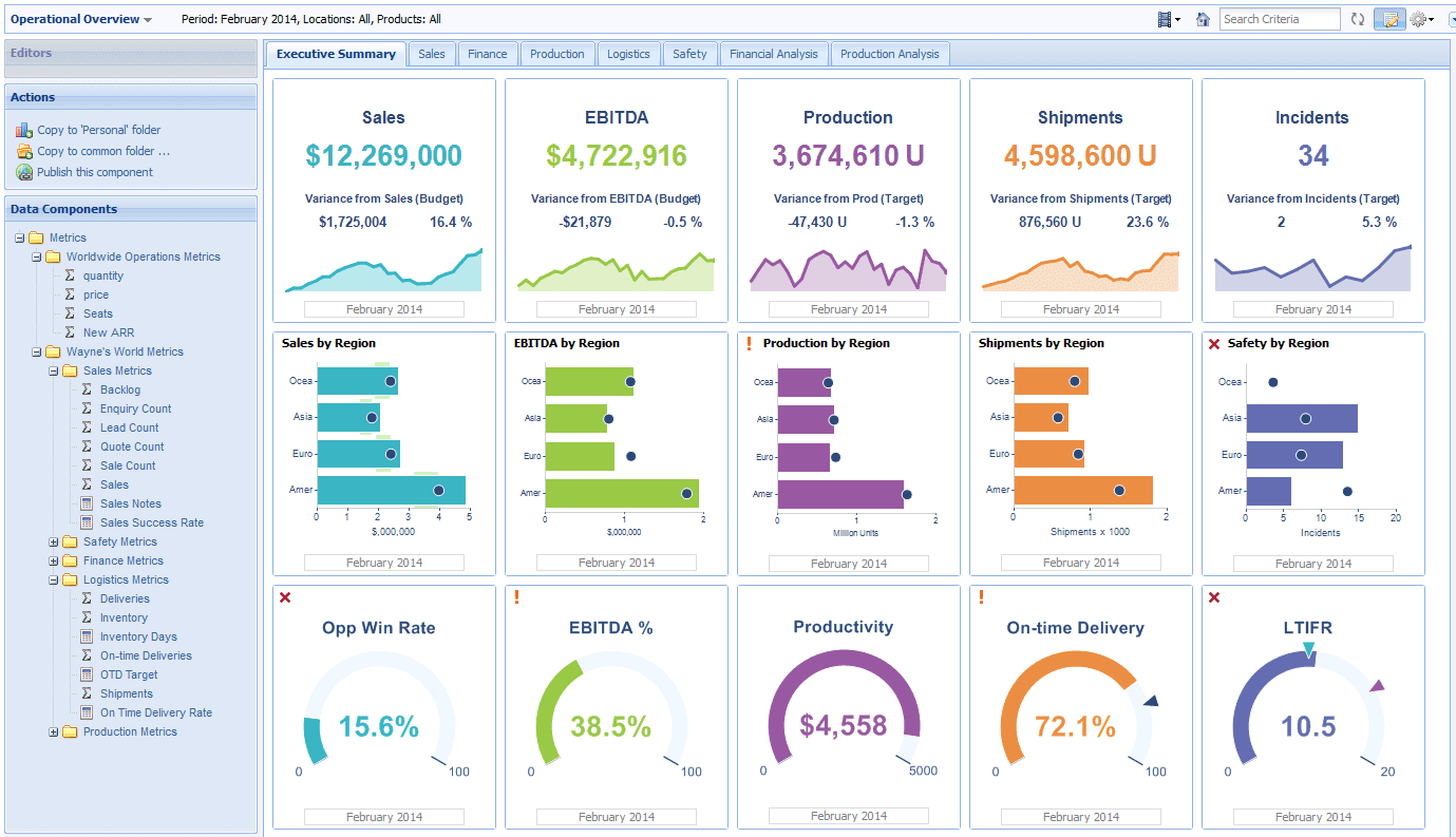 Financial Dashboard Examples And Monthly Financial Dashboard