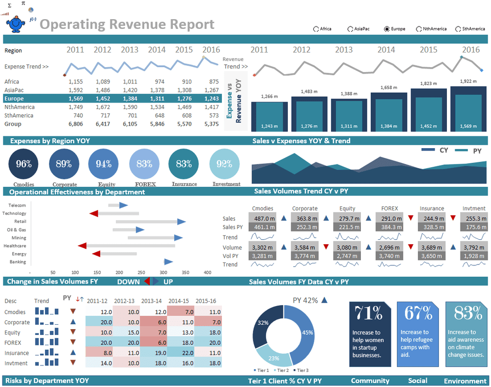 Financial Reporting Templates Excel And Financial Report Template For Church