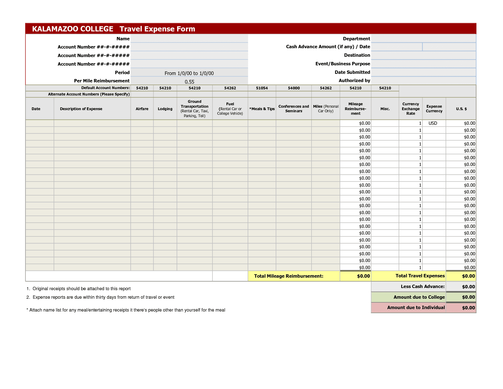 Free Business Travel Expense Report Template And Expenses Format In Excel Free Download 1