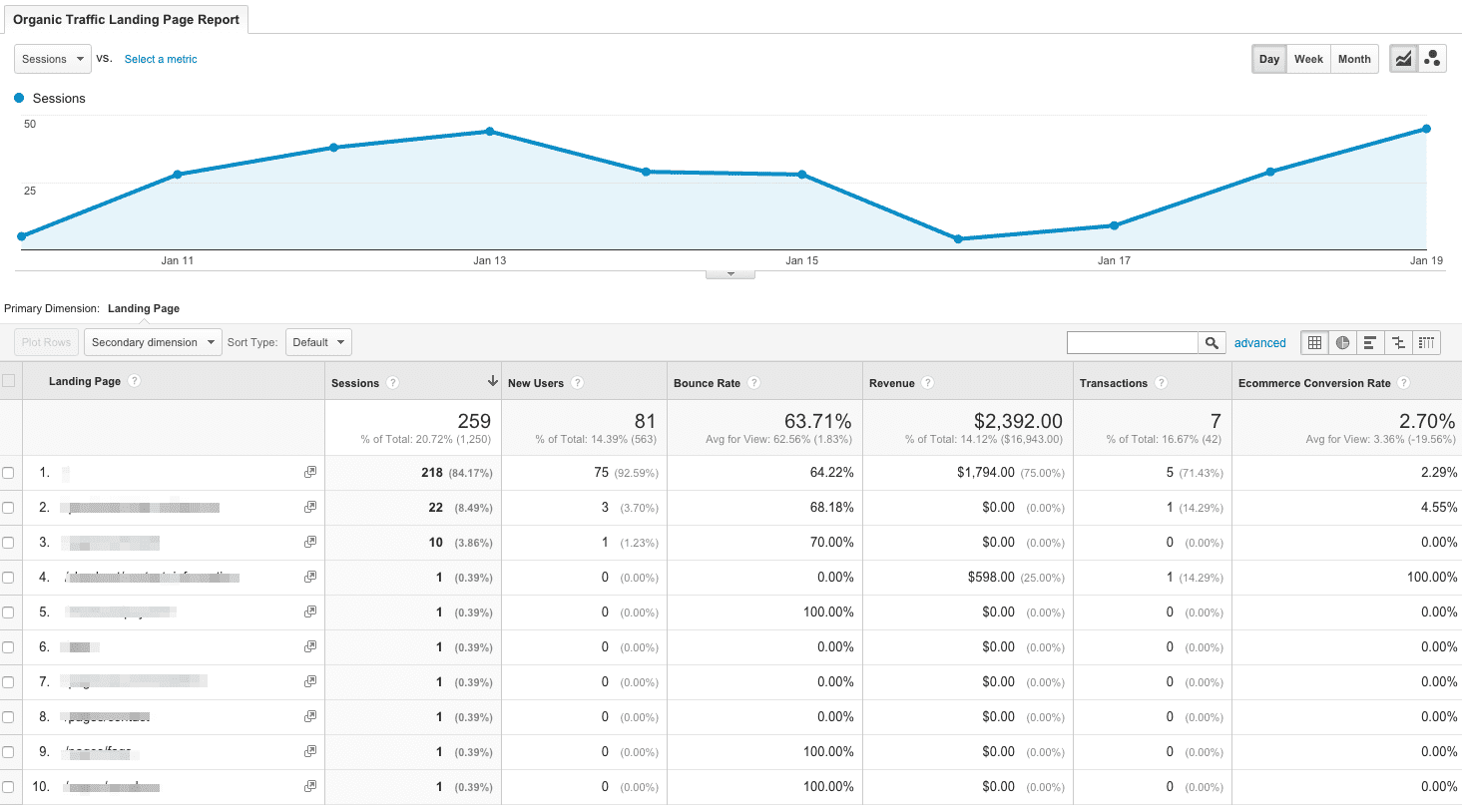 Google Analytics Client Report Template And Web Analytics Report Template