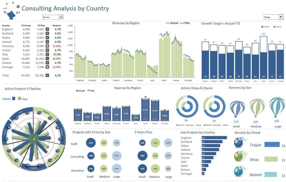 Best Excel Dashboard Templates And Dynamic Dashboard Template In Excel