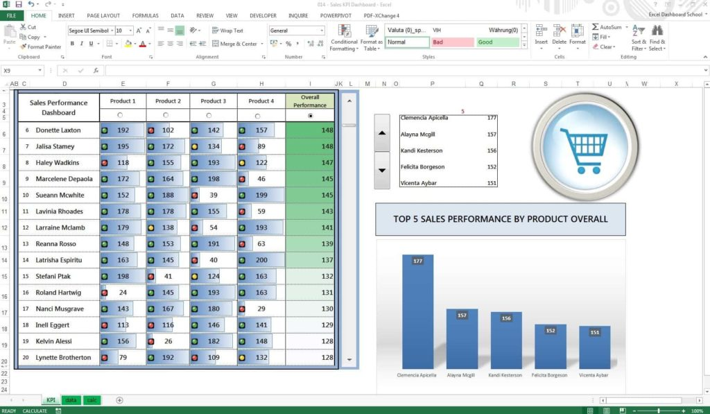 Excel 2010 Dashboard Templates Free Download And Excel Dashboard Templates Xls