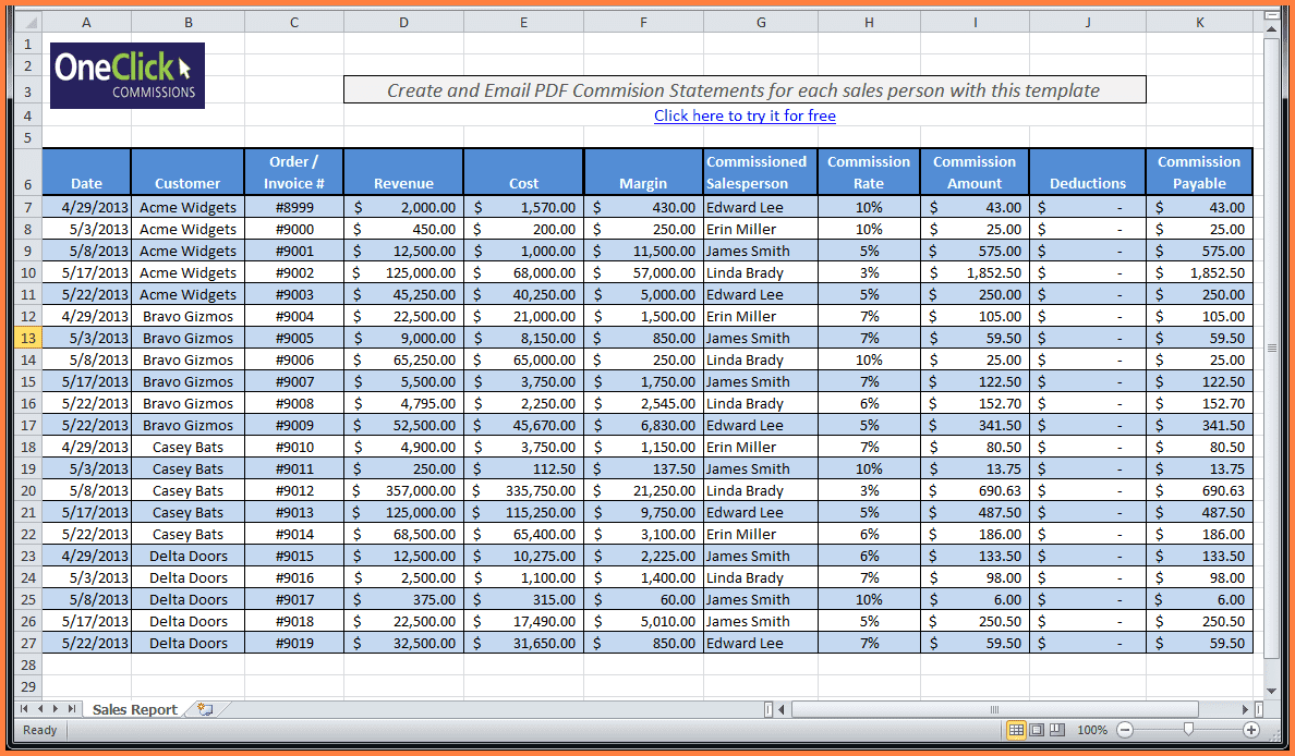 Excel Budget Template With Graphs And Excel Expense Report Template