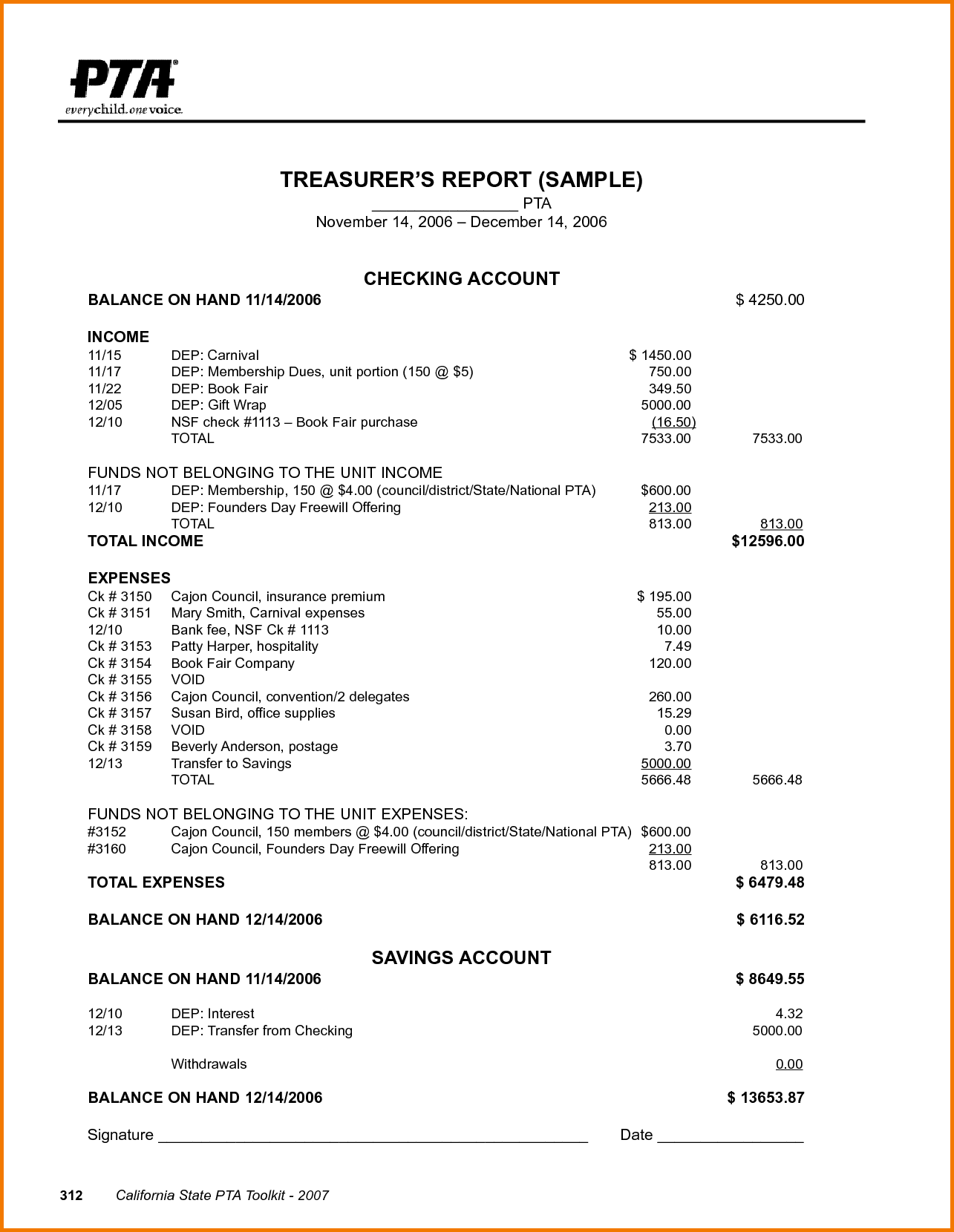 Financial Report Template For Non Profit Organization And Sample Financial Statements For Non Profit Organizations Canada