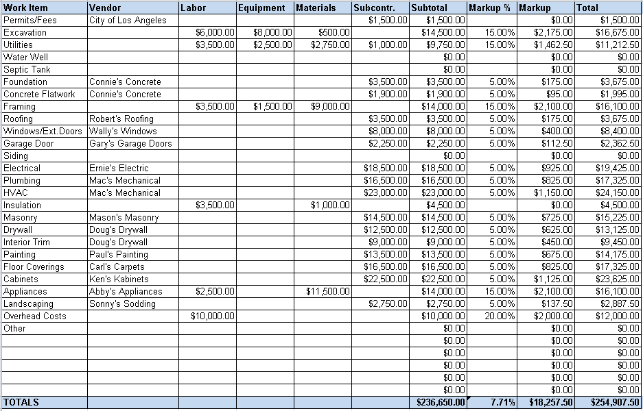 House Construction Budget Template Excel And Residential Construction Cost Estimator Excel