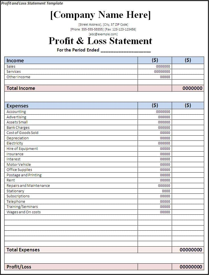 Income Statement And Balance Sheet Example Question And Small Business Spreadsheet For Income And Expenses