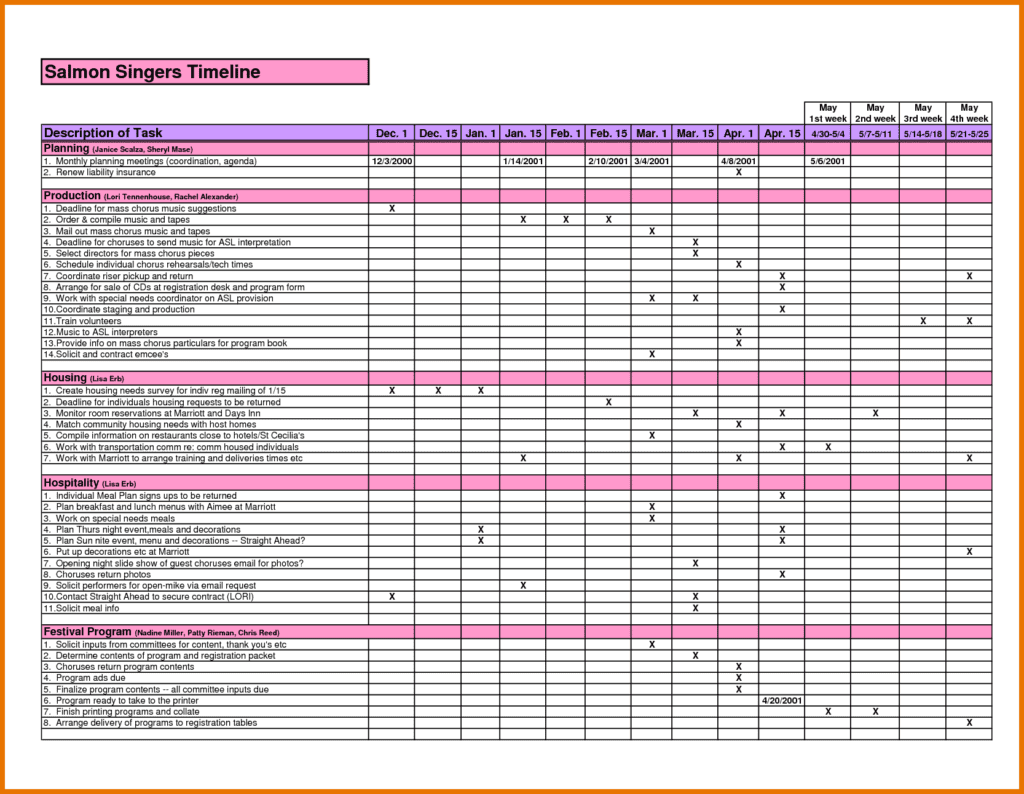Monthly Budget Spreadsheet Template Excel And Free Monthly Budget Worksheet Excel
