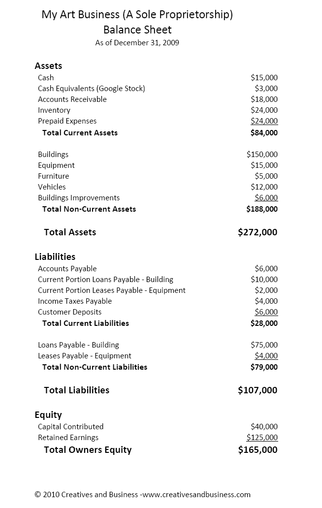 Balance Sheet Template Pdf And Example Of Simple Financial Statement