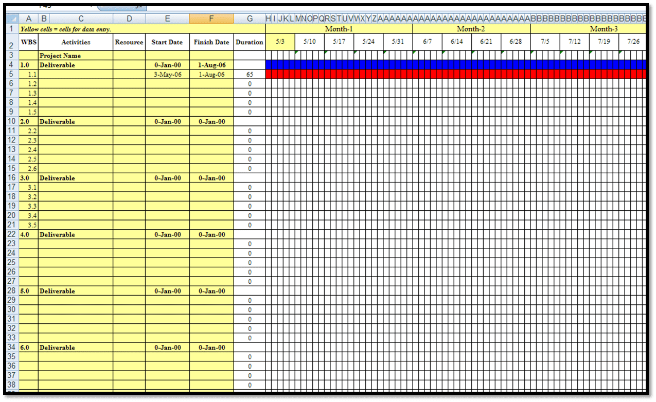 Excel Gantt Chart Calendar Template And Excel Gantt Chart Template With Dependencies