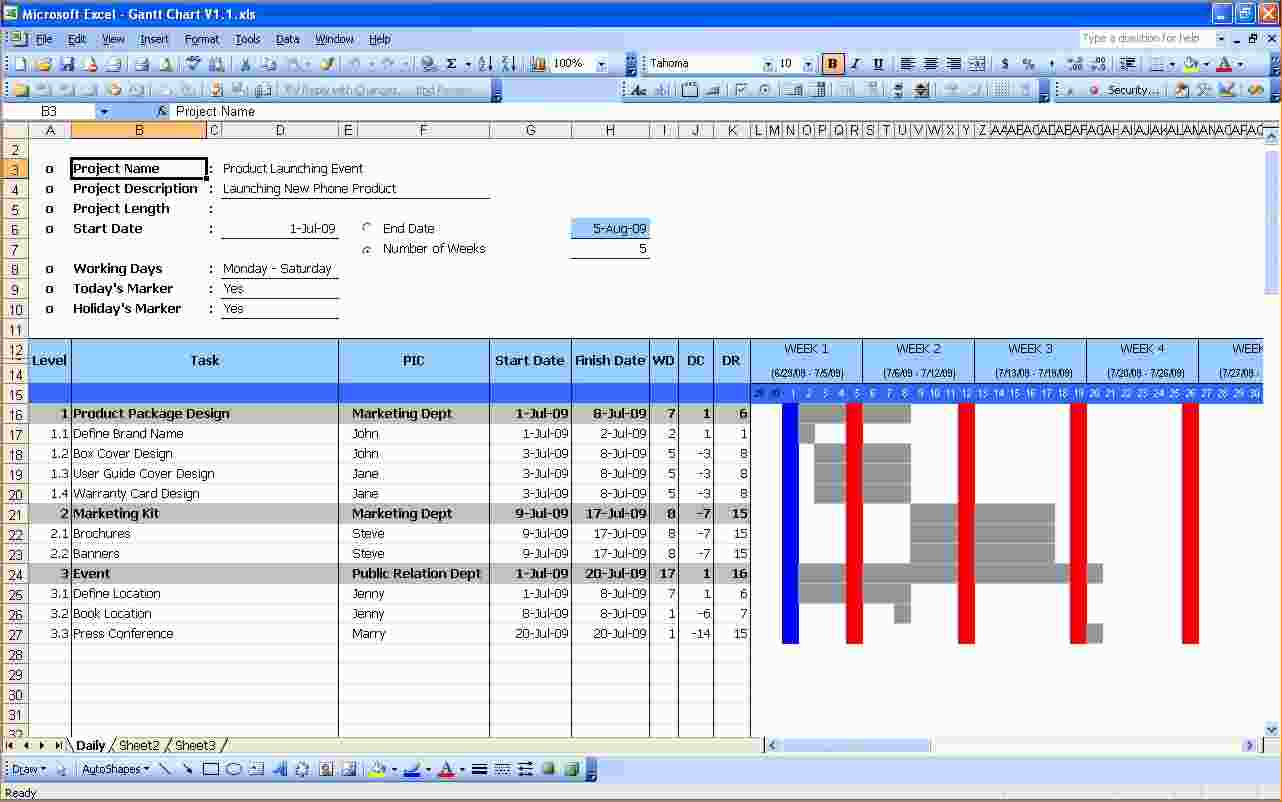Free Excel Gantt Chart Template With Dependencies And Excel Gantt Chart Template 2007