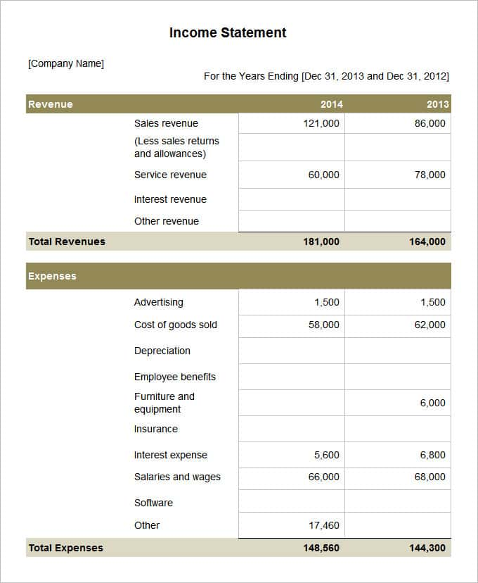 Simple Profit And Loss Template For Self Employed And Simple Financial Report Template
