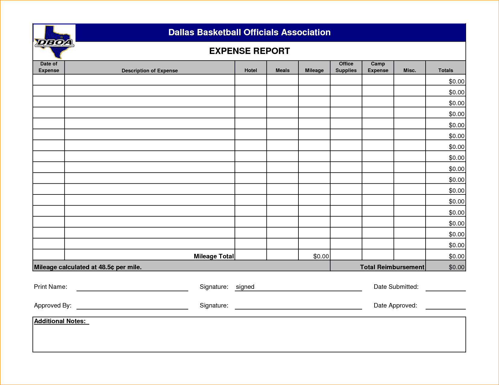 Event Planning Budget Worksheet And Weekly Expense Report Forms
