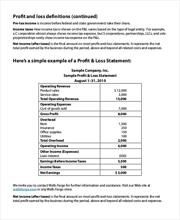 Free Blank Profit And Loss Statement Pdf And Blank Profit And Loss Statement Template
