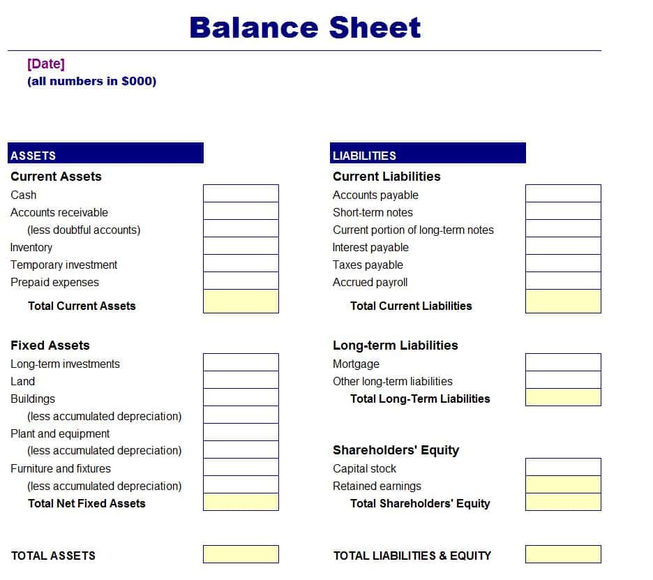 Free Download Balance Sheet Template Excel And Balance Sheet Template Uk