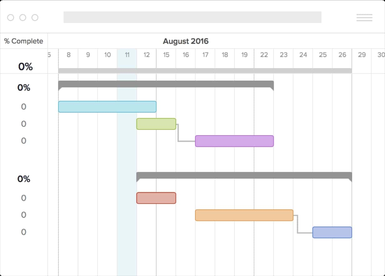 Free Download Gantt Chart Template For Excel 2007 And Free Gantt Chart Software