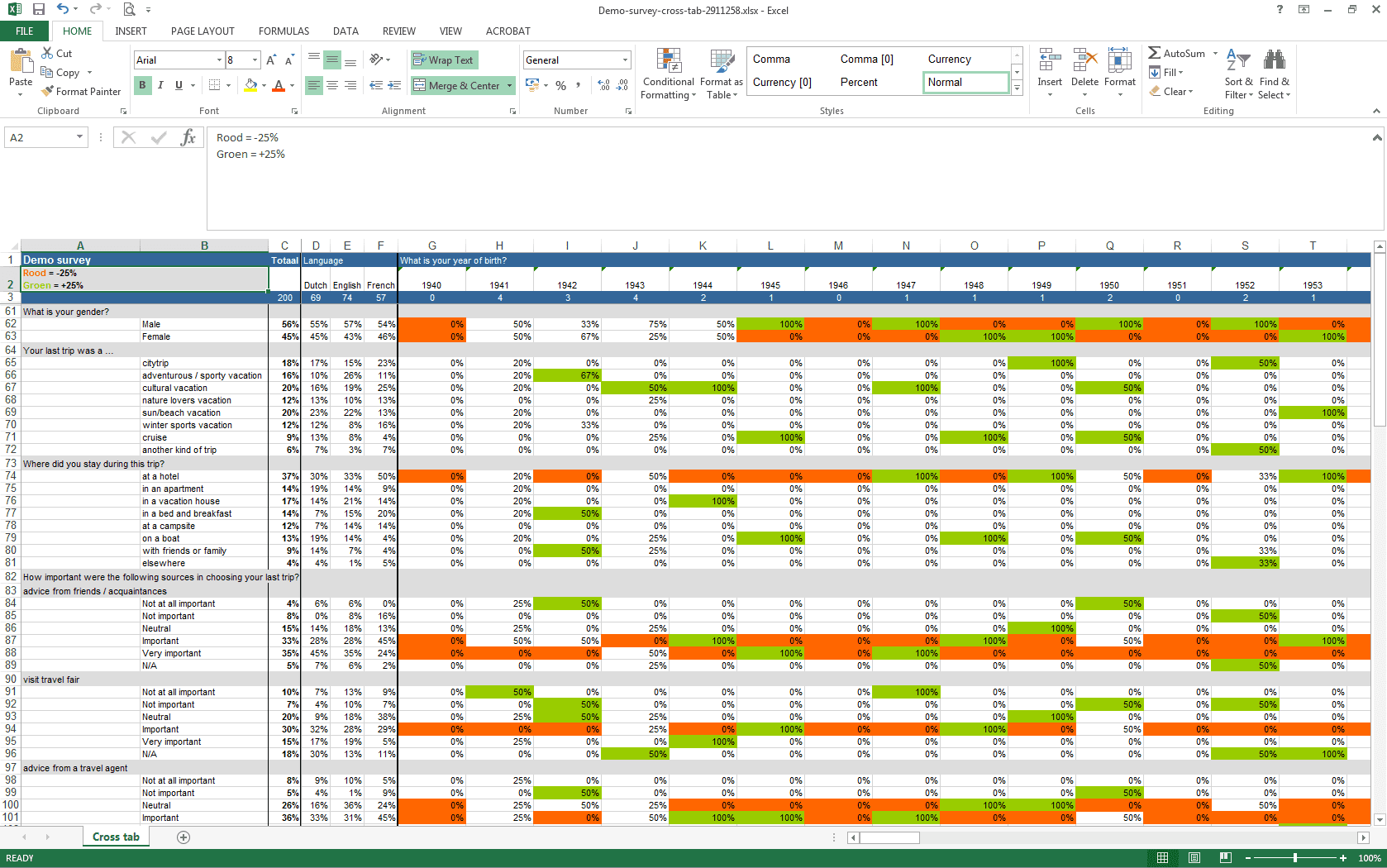 Free Excel Survey Data Analysis Template And Data Analysis Excel Online