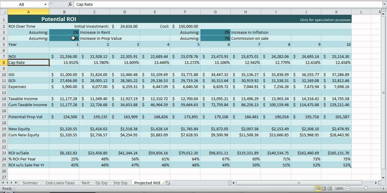 Sample Financial Statements For Real Estate Developers And Real Estate Operating Statement Template