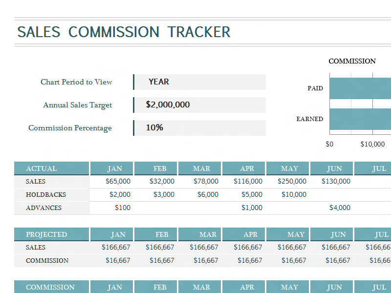 Free Sales Tracking Sheet Template And Excel Spreadsheet Templates For Tracking