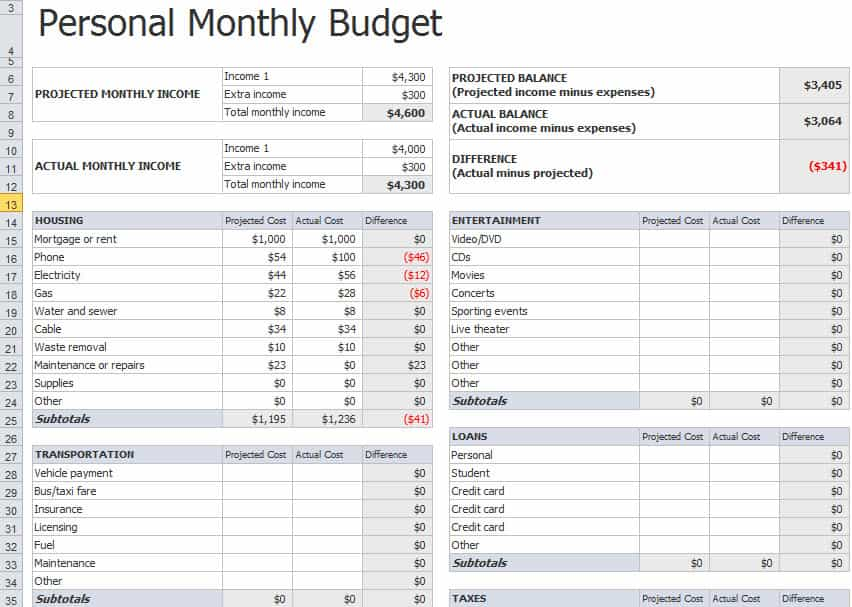 Monthly Household Budget Template Excel Uk And Monthly Budget Template Excel 2013