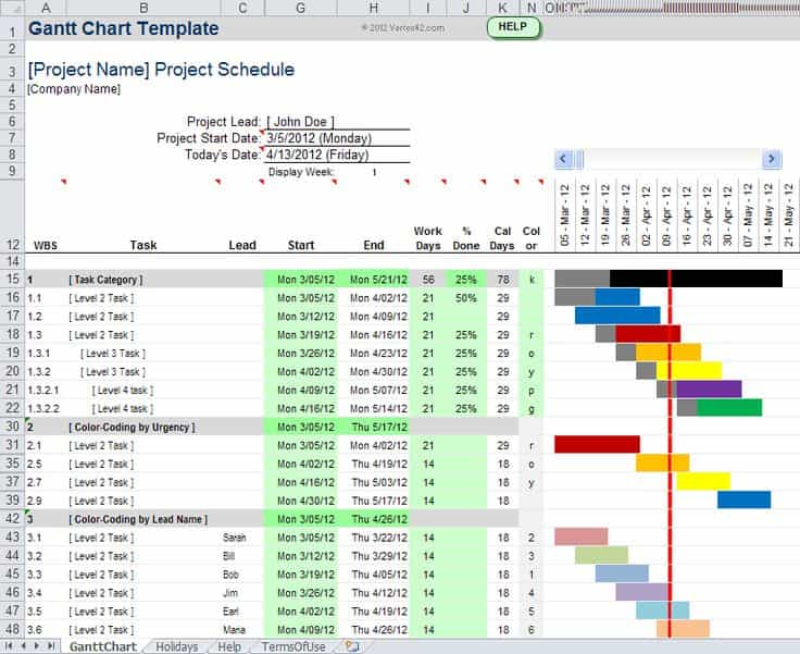 Project Management Dashboard Excel Template Free Download And Free Monthly Bill Organizer Spreadsheet