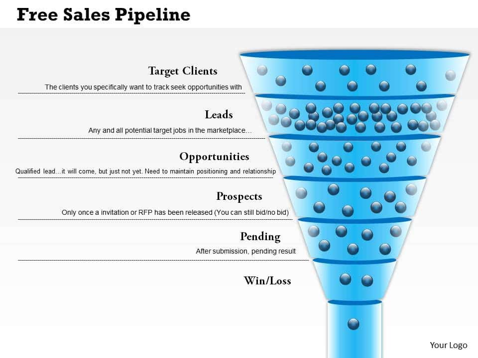 Sales Pipeline Spreadsheet Template And Sales Pipeline Chart Excel Template