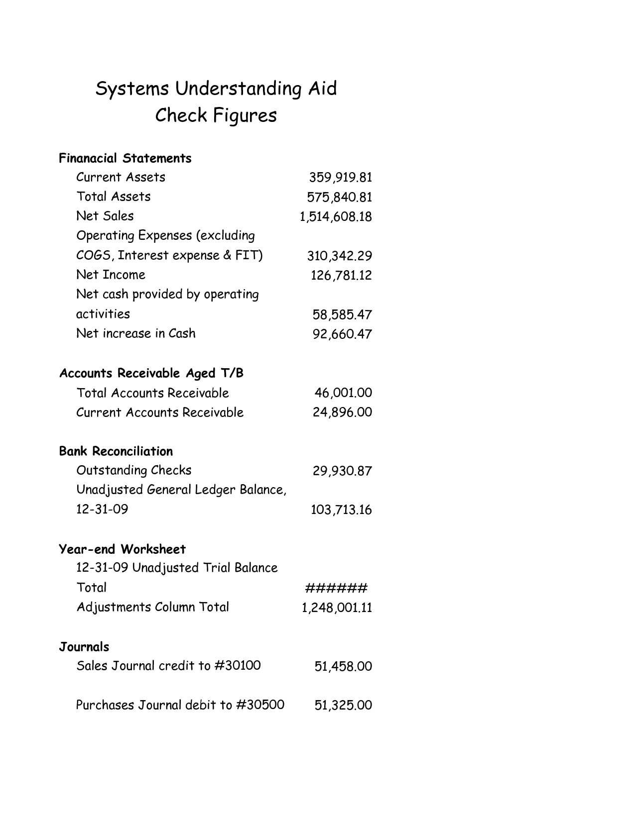 Trial Balance Format And Accounting Worksheet Template