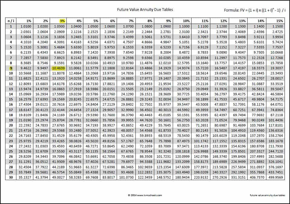 Annuity worksheet pdf and ordinary annuity worksheet pdf