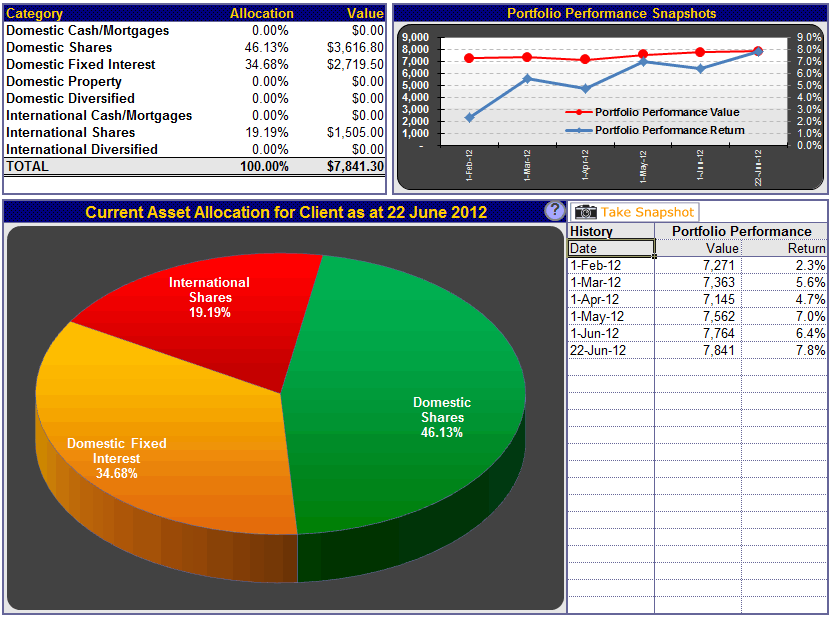 Excel template for project cost tracking and simple project tracking template for excel online