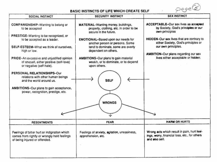 Al Anon Paths To Recovery Questions And Al Anon Step 8 Worksheet