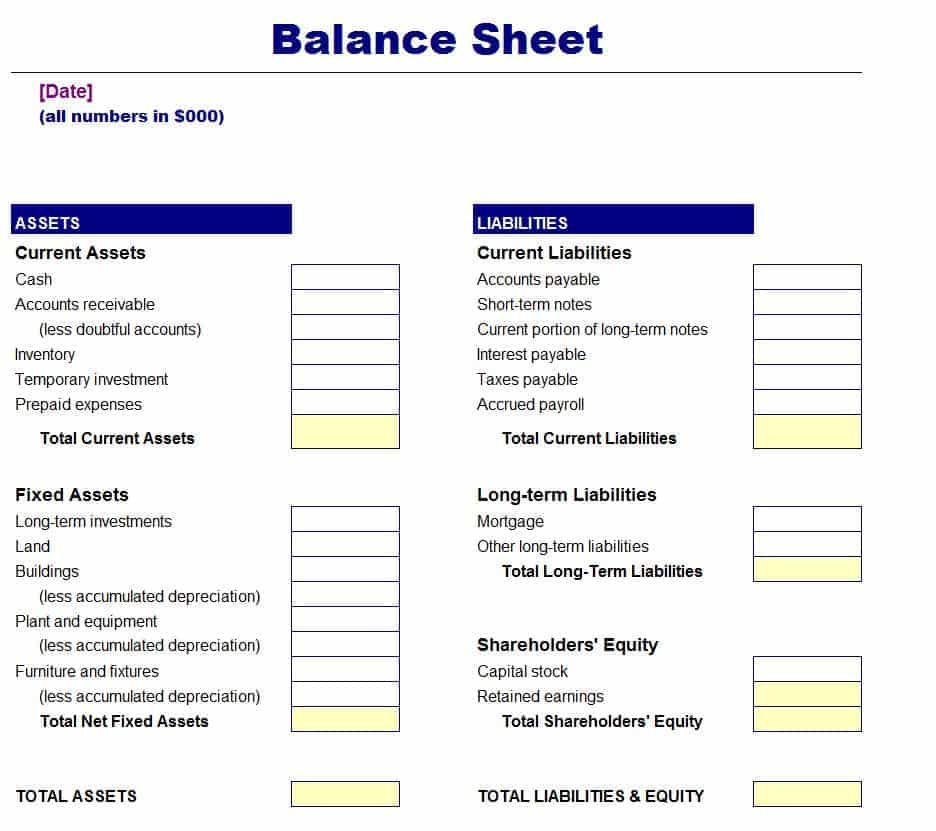 Balance Sheet Template Xls And Personal Balance Sheet