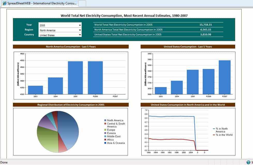 Business Dashboard Examples Excel And Interactive Dashboards Using Powerpoint And Excel