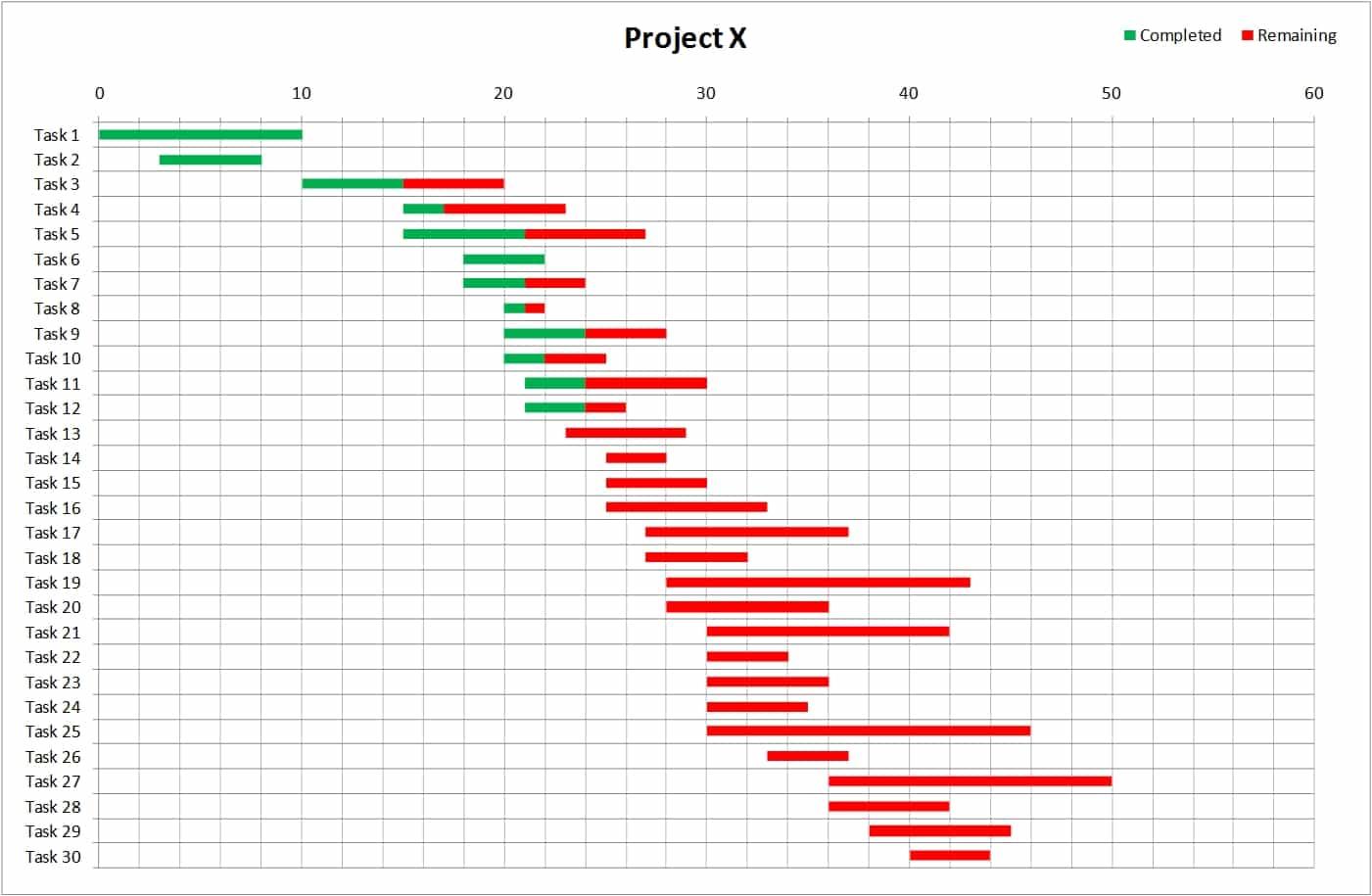 Excel Gantt Chart Template And Gantt Chart Excel Template Pro