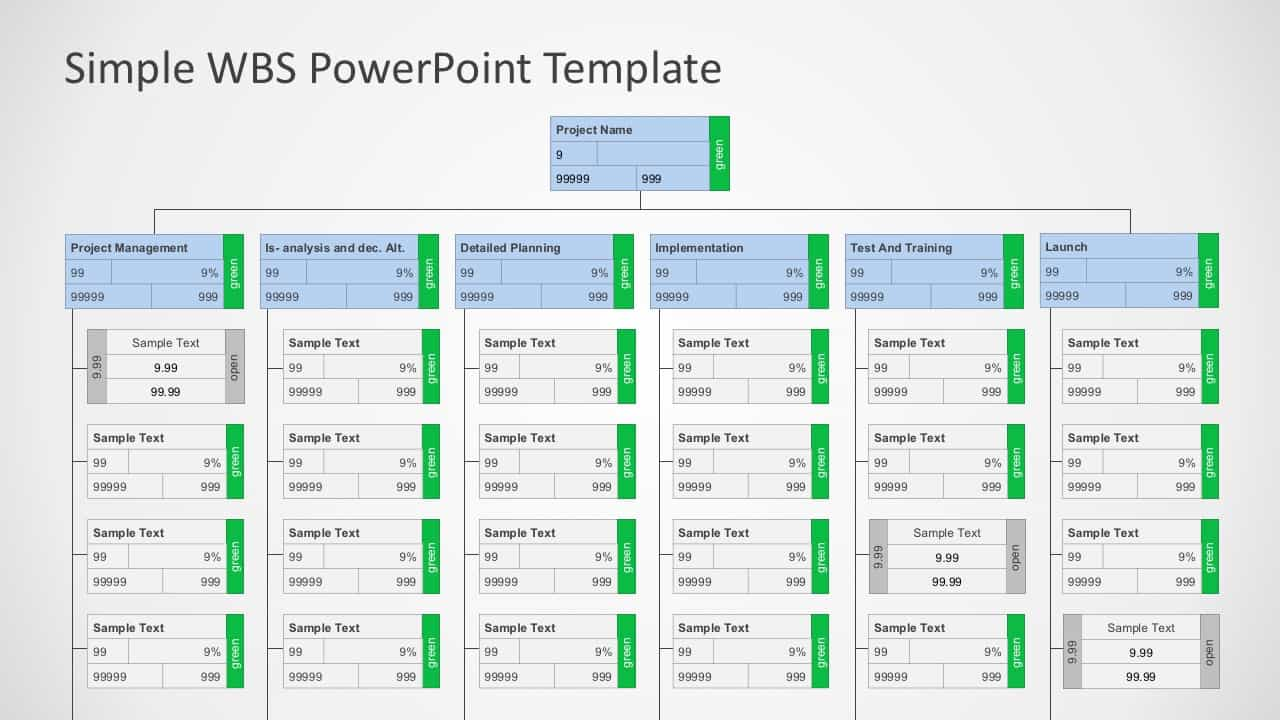 Project management wbs template excel and project management structure examples