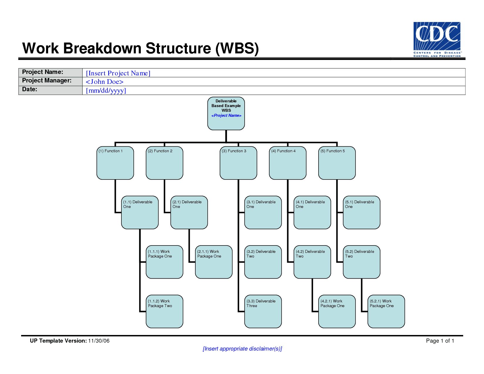 Work breakdown structure tool and microsoft project schedule template