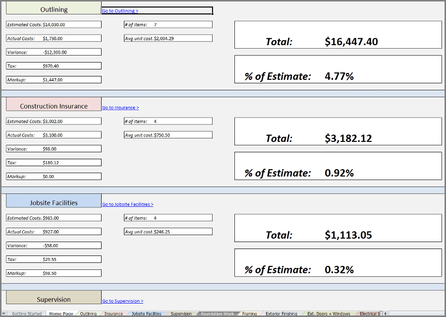 Construction Cost Estimate Template Excel And Commercial Building Cost Calculator