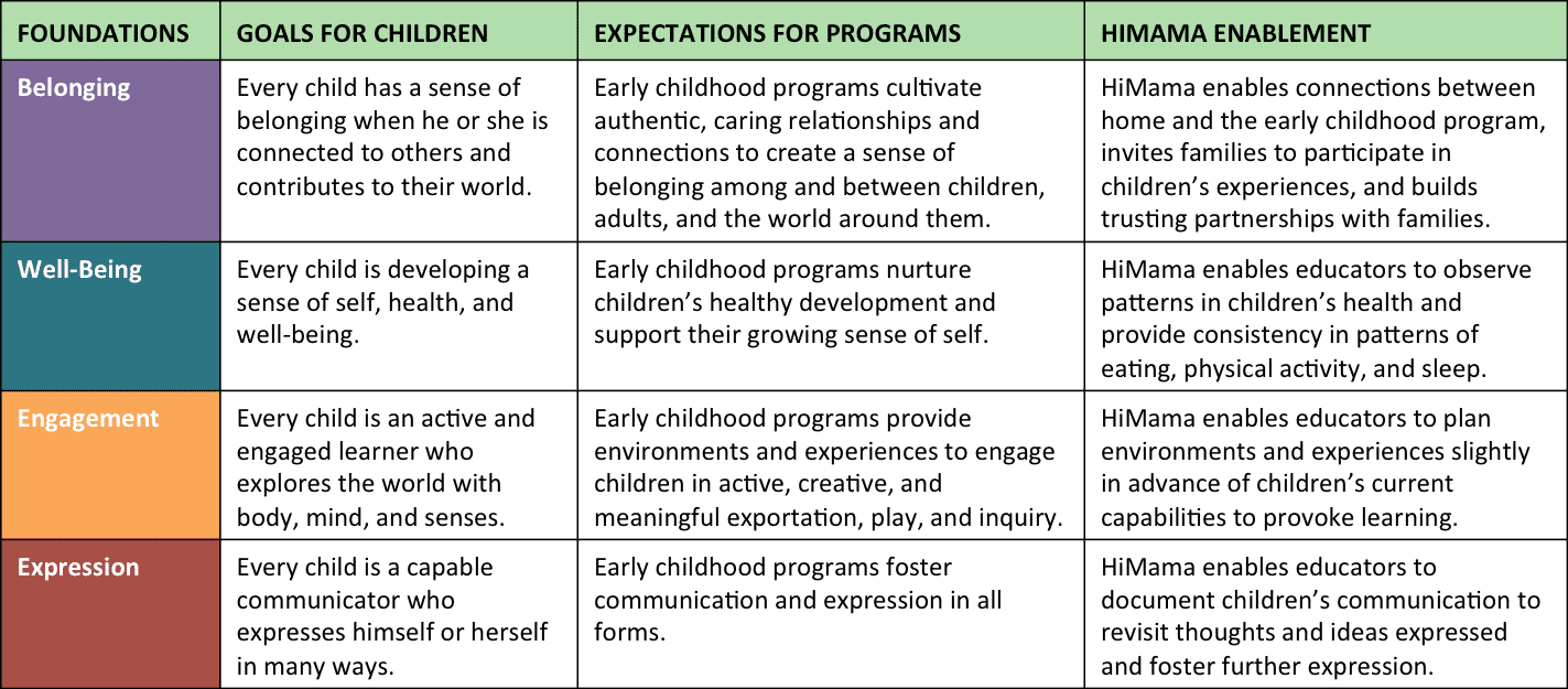 Home Day Care Philosophy And Child Care Statement
