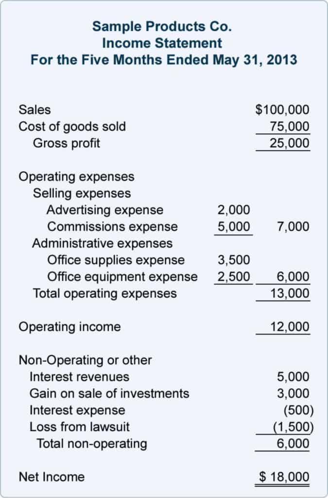 Monthly Financial Report Format In Excel And Small Business Financial Statements Examples