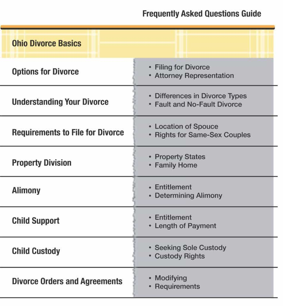 Estate Planning Asset Worksheet And Retirement And Estate Planning Worksheet