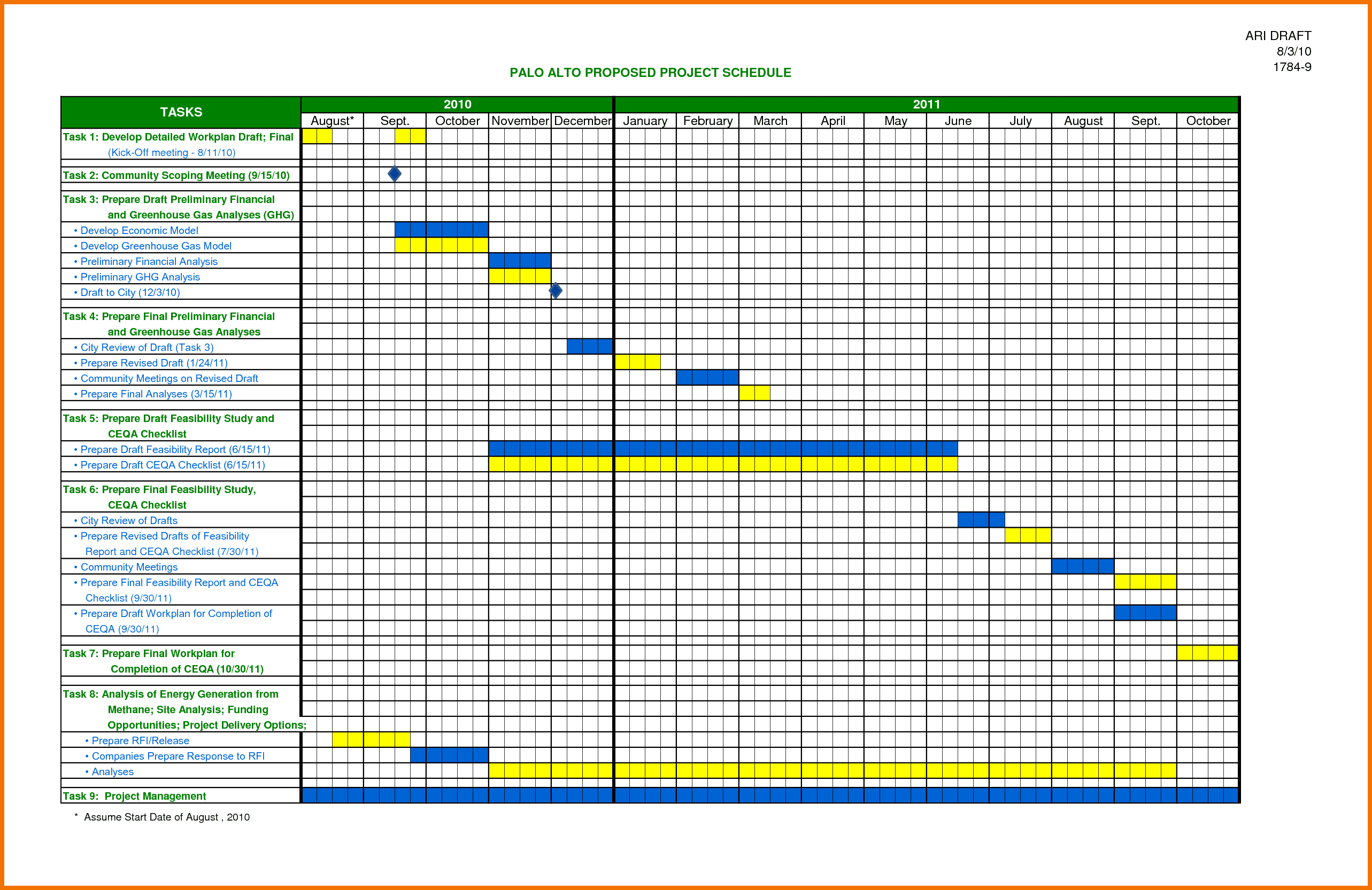 Excel Project Management Template With Gantt Schedule Creation And Project Plan Schedule Template