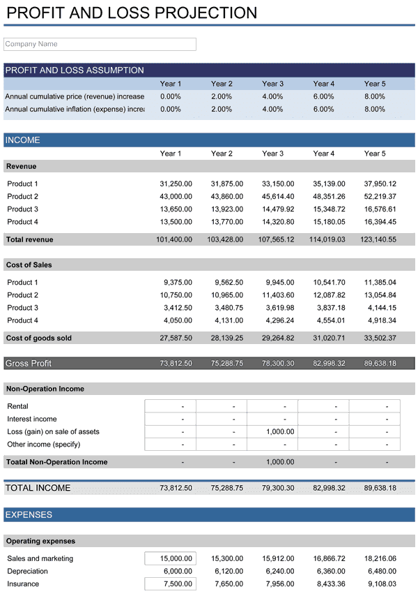 Financial Plan Excel Template For Business Plan And Personal Financial Plan Template Excel